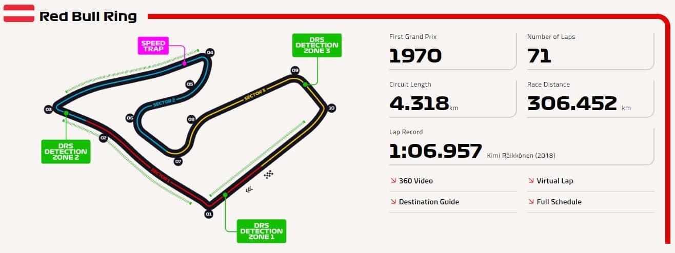 F1 R2 circuit